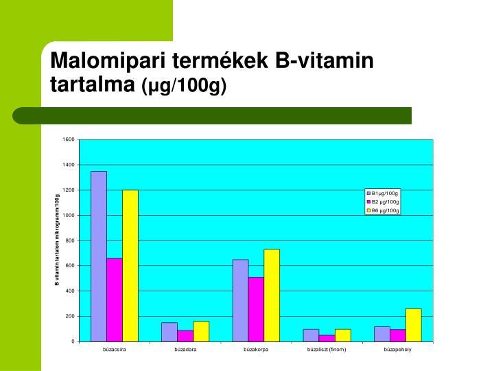 Malomipari termékek B-vitamin tartalma