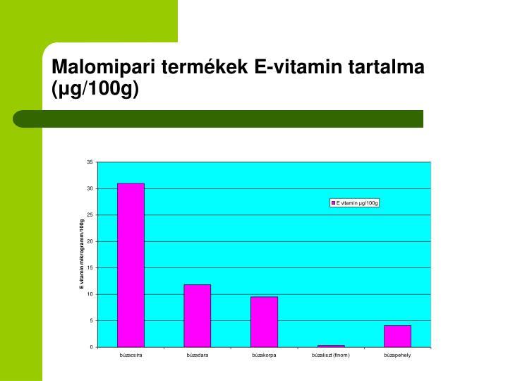 Malomipari termékek E-vitamin tartalma (
