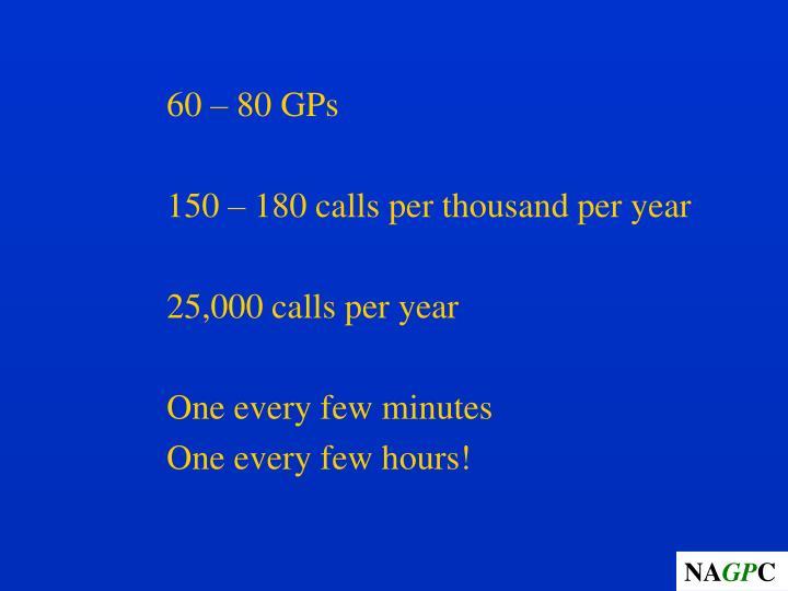60 – 80 GPs