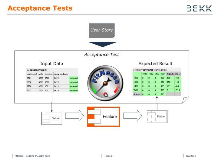 Acceptance Test