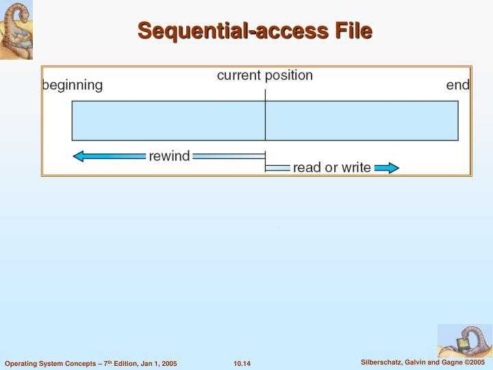 Sequential-access File