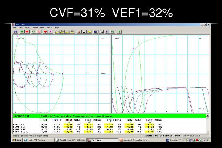CVF=31%  VEF1=32%