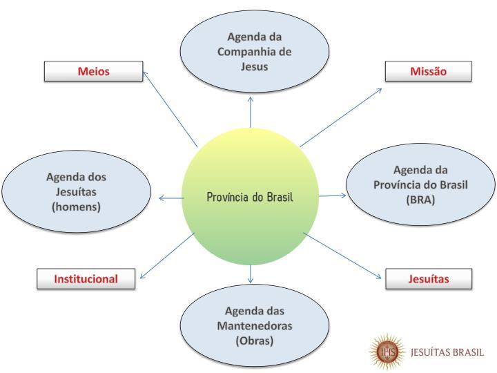 Agenda da Companhia de Jesus