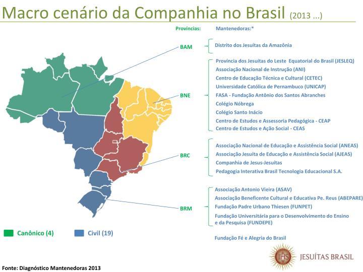 Macro cenário da Companhia no Brasil