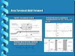 arus terminal aktif forward