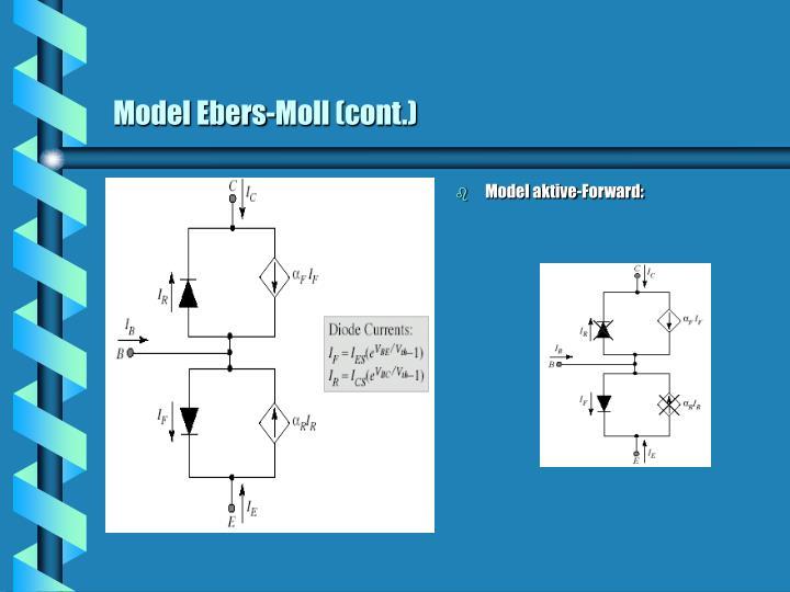 Model aktive-Forward: