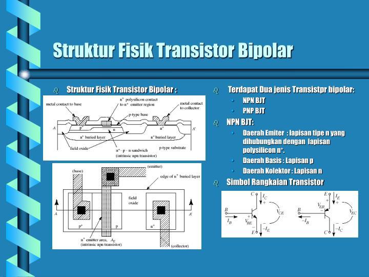 Struktur Fisik Transistor Bipolar :
