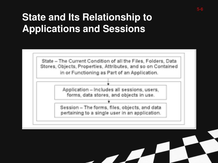 State and Its Relationship to Applications and Sessions