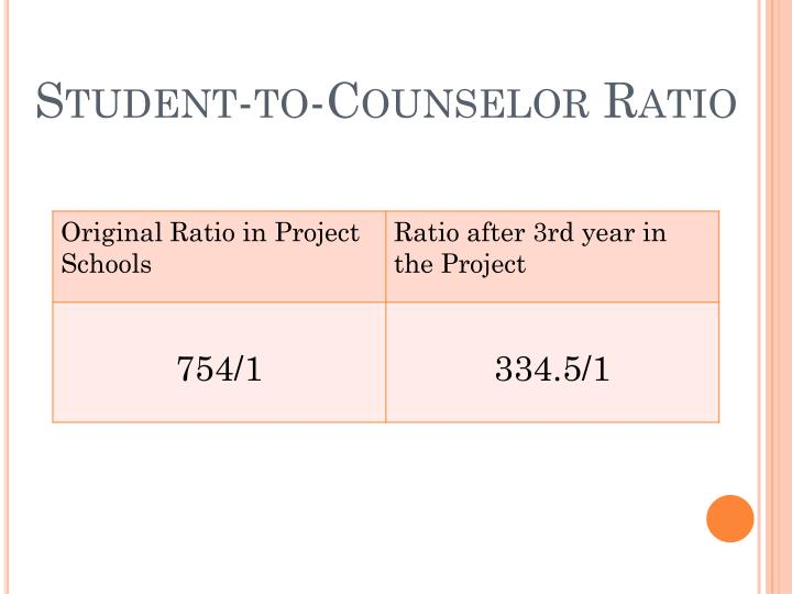 Student-to-Counselor Ratio