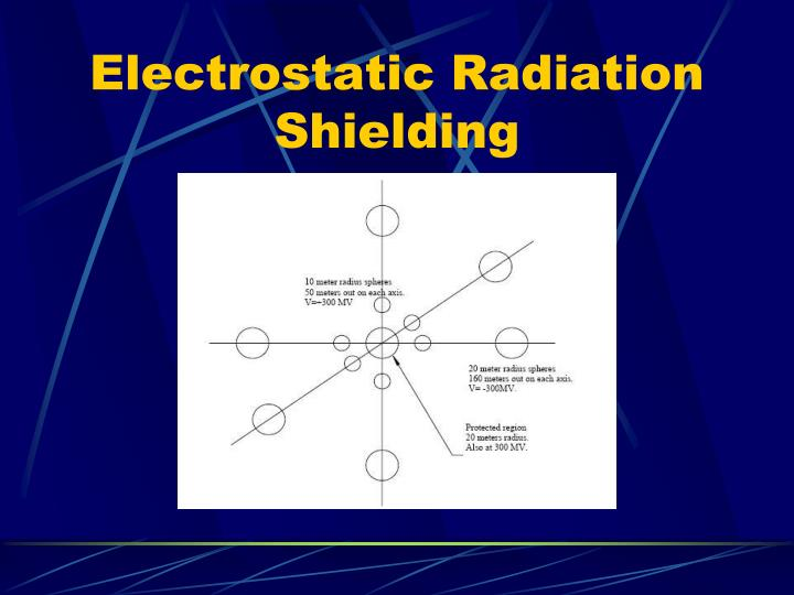 Electrostatic Radiation Shielding