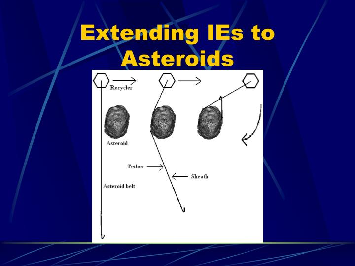 Extending IEs to Asteroids