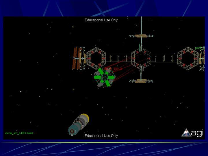 Orbital Waltz