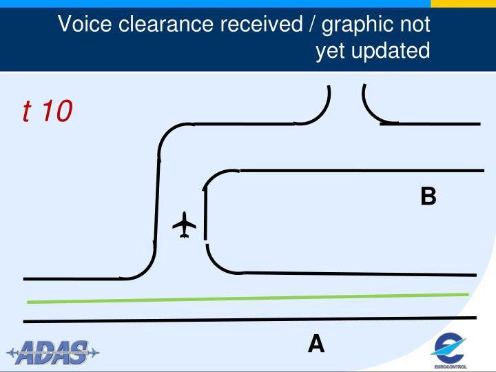 Voice clearance received / graphic not yet updated