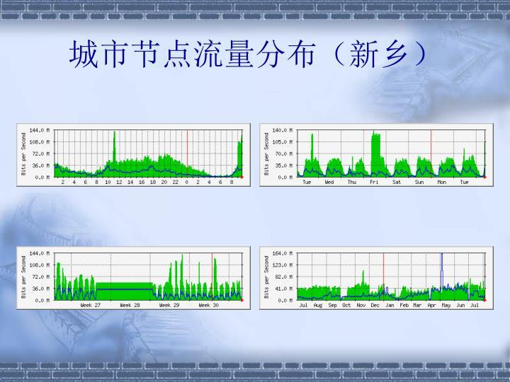 城市节点流量分布(新乡)