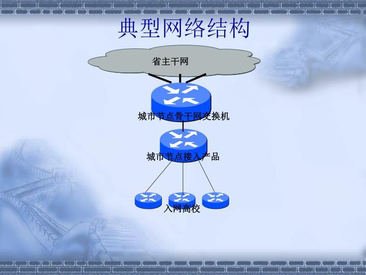 典型网络结构