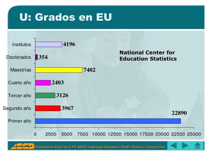 U: Grados en EU
