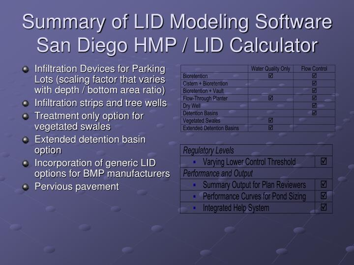 Summary of LID Modeling Software