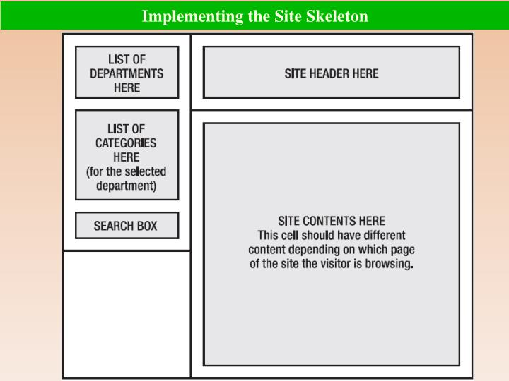 Implementing the Site Skeleton