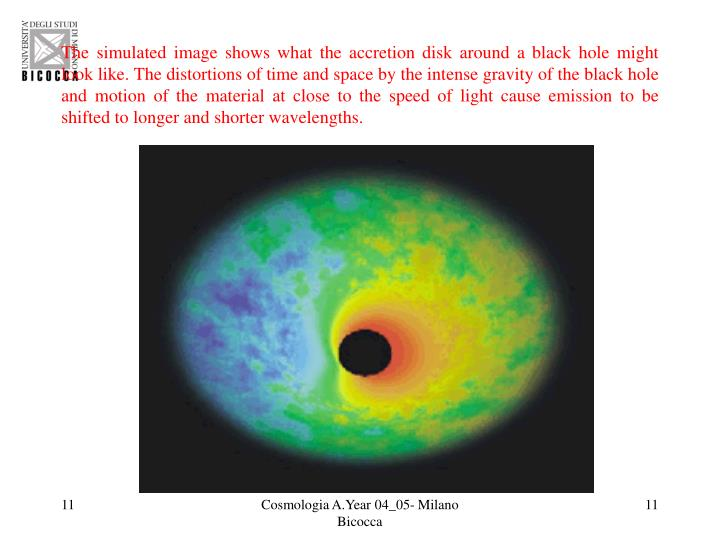 The simulated image shows what the accretion disk around a black hole might look like. The distortions of time and space by the intense gravity of the black hole and motion of the material at close to the speed of light cause emission to be shifted to longer and shorter wavelengths.