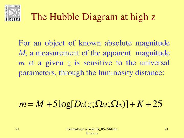 The Hubble Diagram at high z