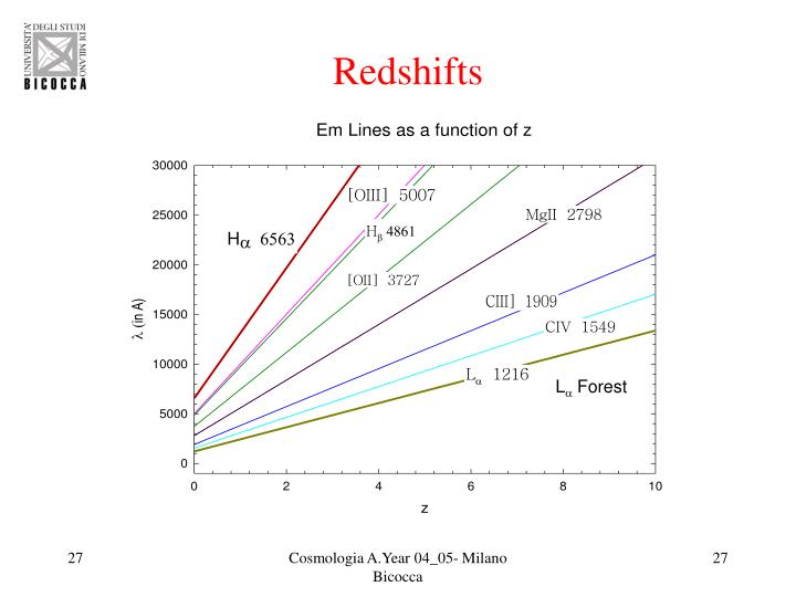 Redshifts