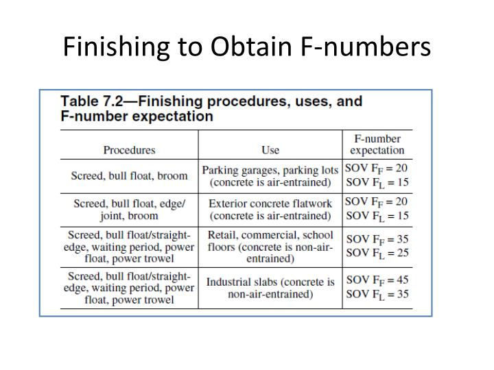 Finishing to Obtain F-numbers