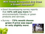will these prospects buy from a green company