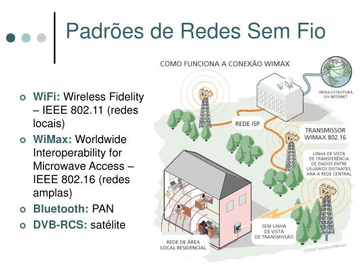 Padrões de Redes Sem Fio