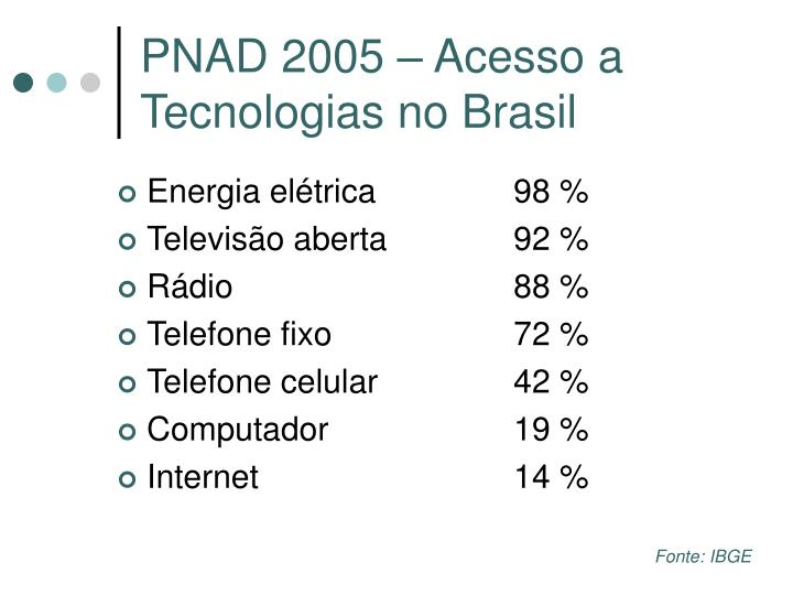 PNAD 2005 – Acesso a Tecnologias no Brasil