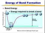 energy of bond formation3