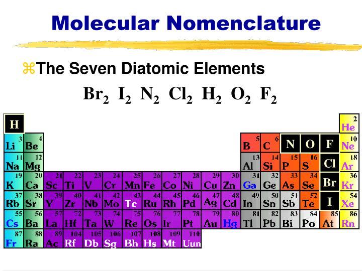Molecular Nomenclature