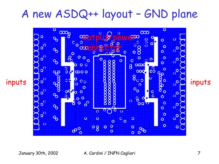 A new ASDQ++ layout – GND plane