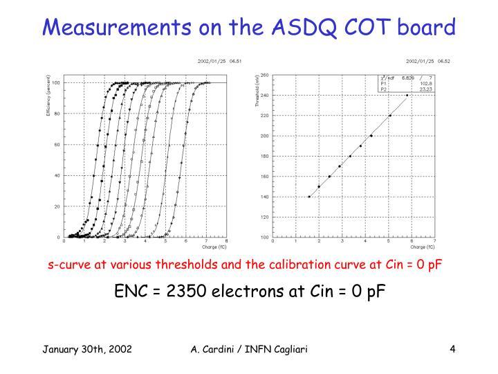 Measurements on the ASDQ COT board