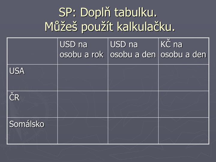 SP: Doplň tabulku.