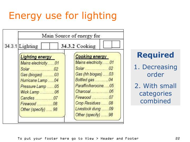 Energy use for lighting