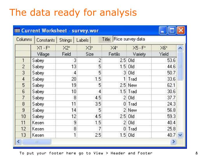 The data ready for analysis