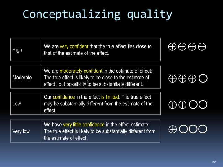 Conceptualizing quality