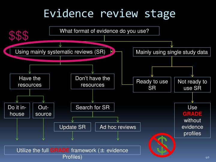 Evidence review stage