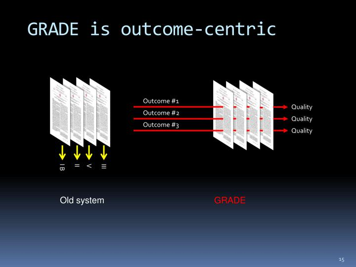 GRADE is outcome-centric