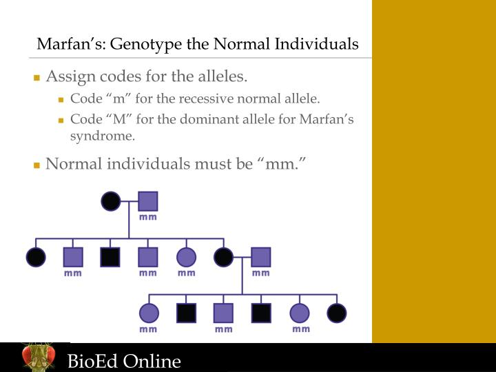 Marfan's: Genotype the Normal Individuals