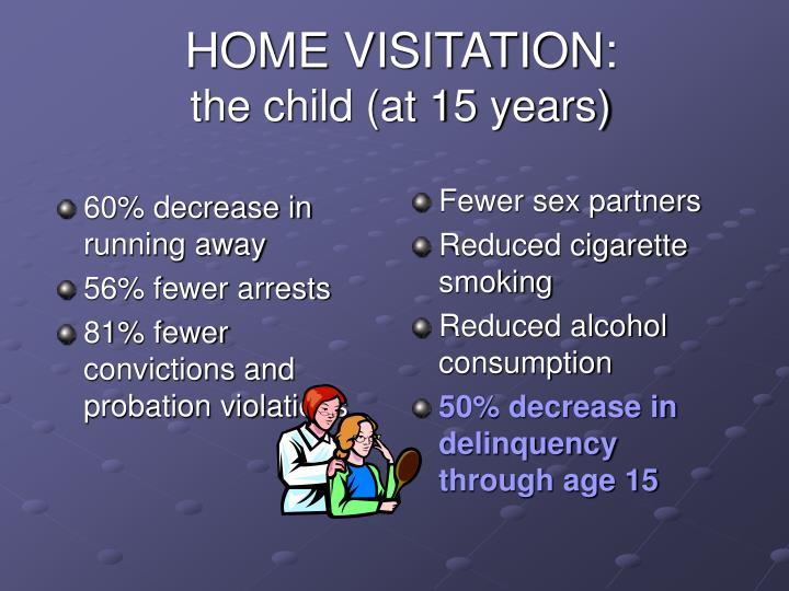 HOME VISITATION: