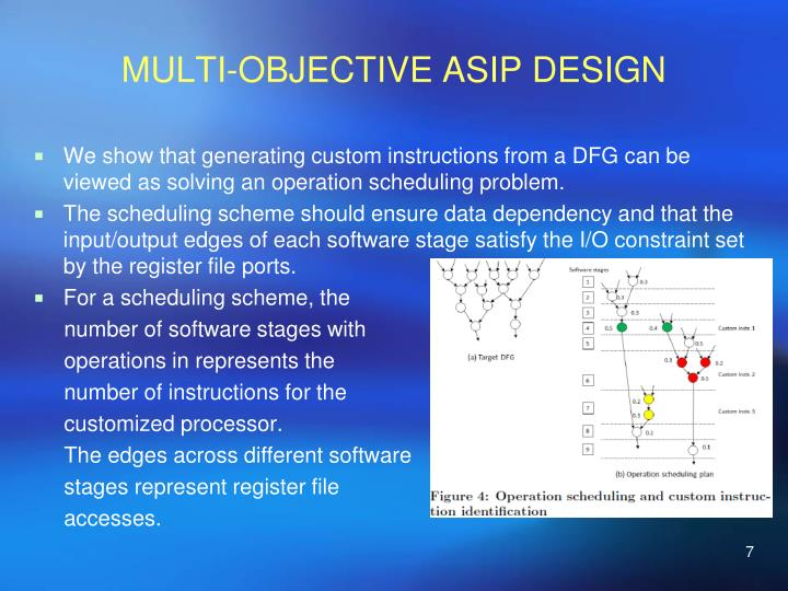 MULTI-OBJECTIVE ASIP DESIGN