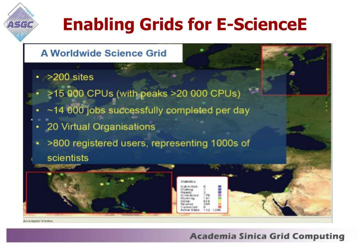 Enabling Grids for E-ScienceE