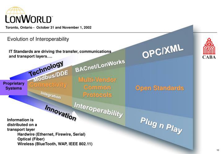 OPC/XML