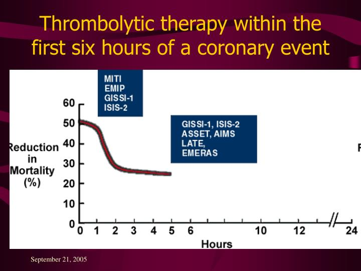 Thrombolytic therapy within the first six hours of a coronary event