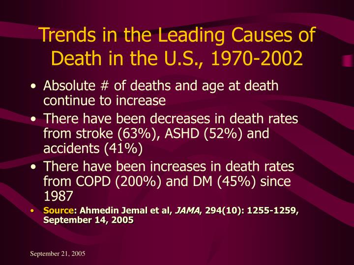 Trends in the Leading Causes of Death in the U.S., 1970-2002