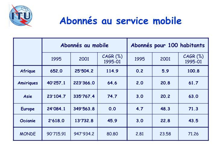 Abonnés au service mobile