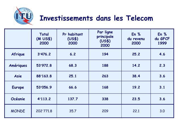 Investissements dans les Telecom