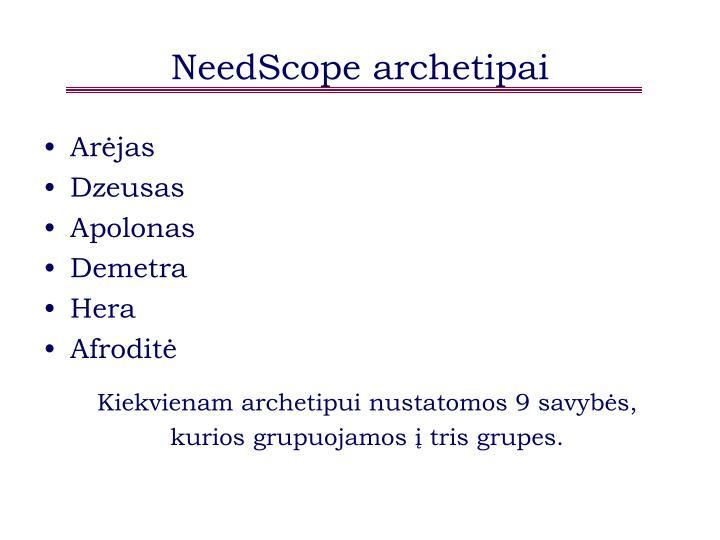 NeedScope archetipai
