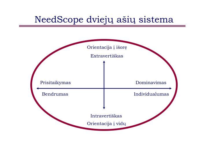 NeedScope